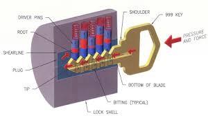 lock bump